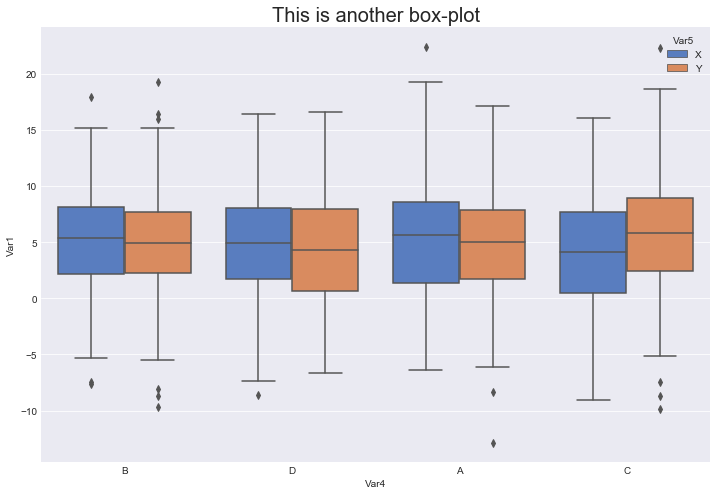 multi-box-plot