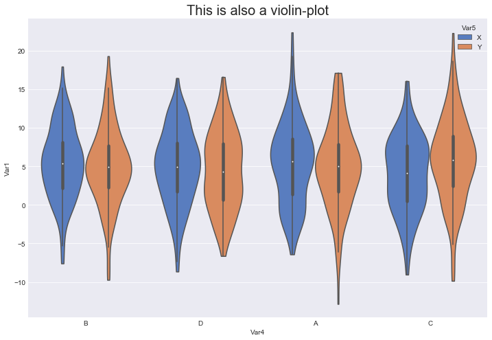 multi-violin-plot